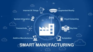 smart technology in business, industry 4.0, big datasmart technology in business, industry 4.0, big data